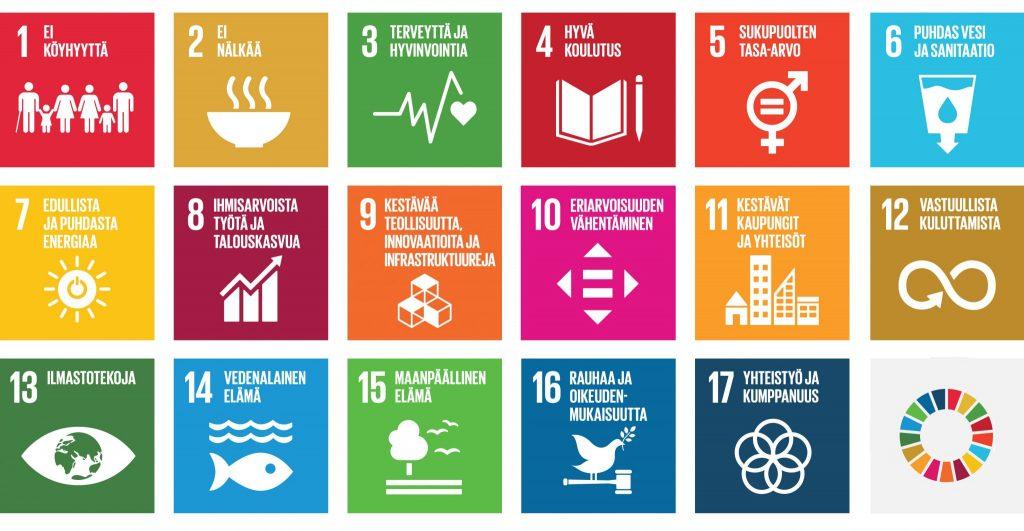 Agenda 2030-kestävän kehityksen 17 kohtaa.